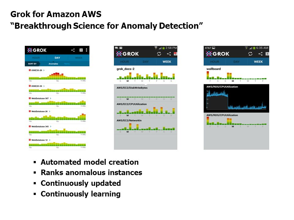 Breakthrough Science for Anomaly Detection