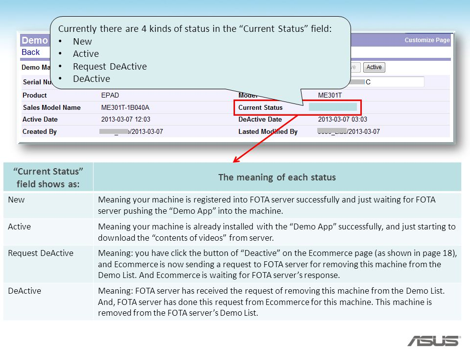Current Status field shows as: The meaning of each status