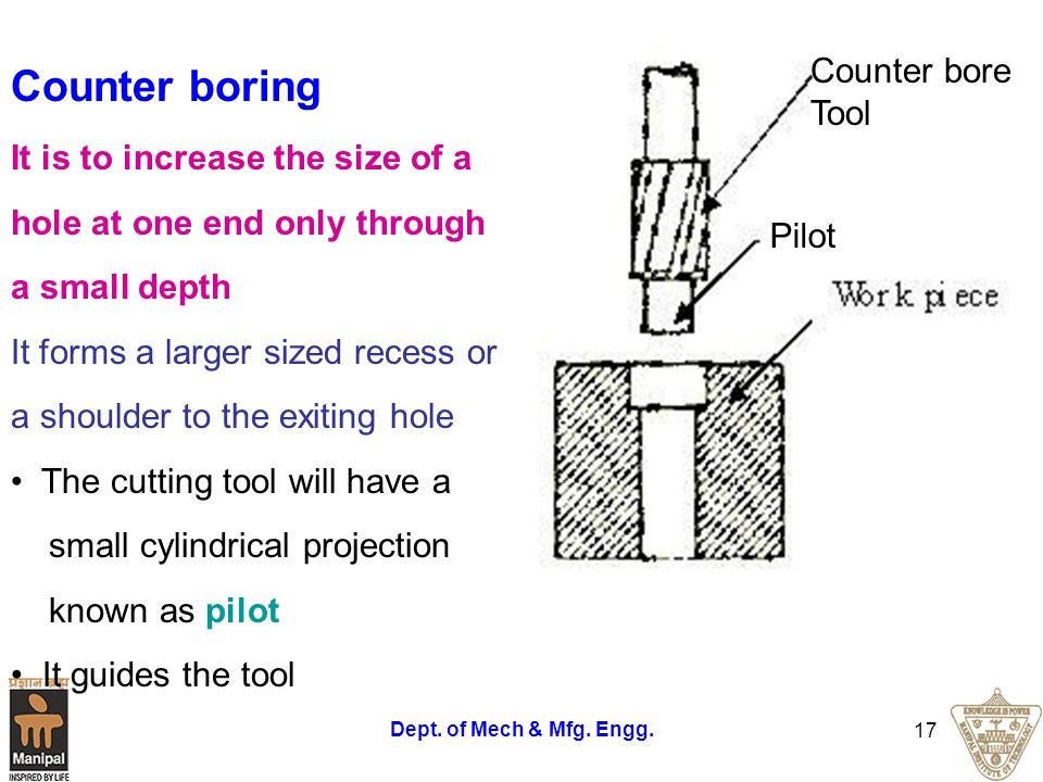 Counter boring Counter bore Tool