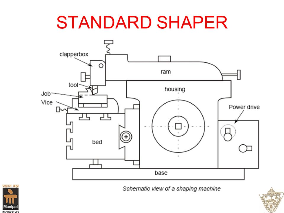 STANDARD SHAPER