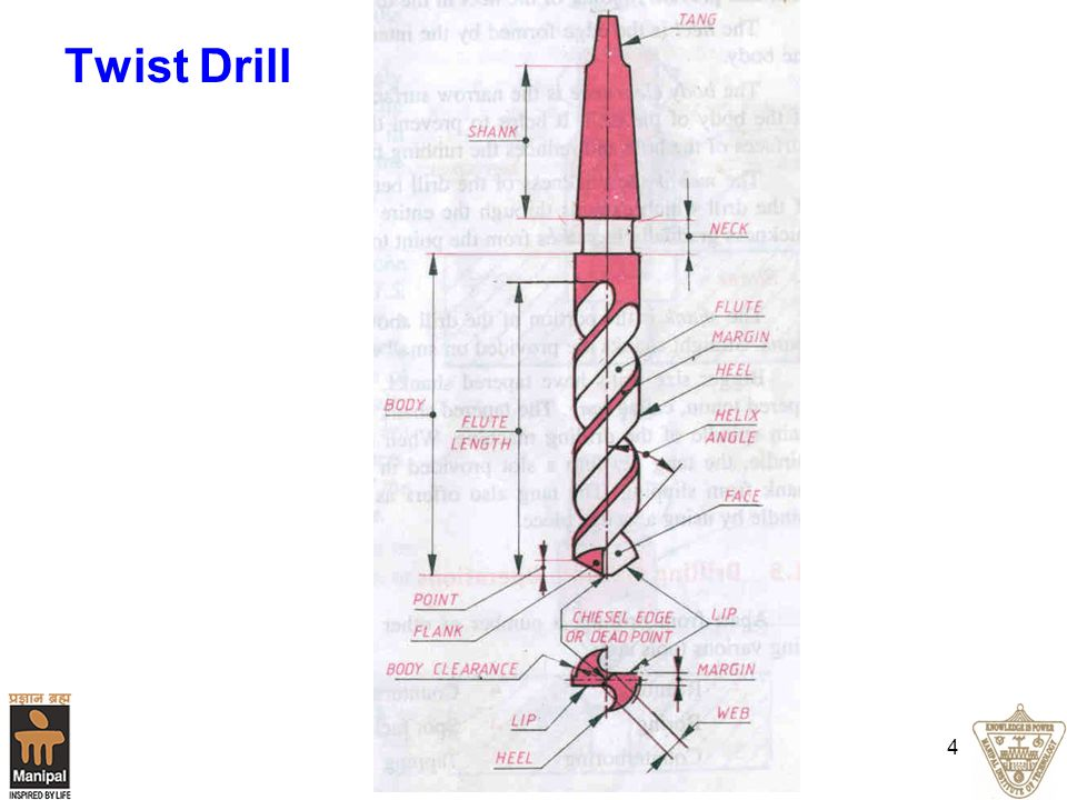 Twist Drill Dept. of Mech & Mfg. Engg.