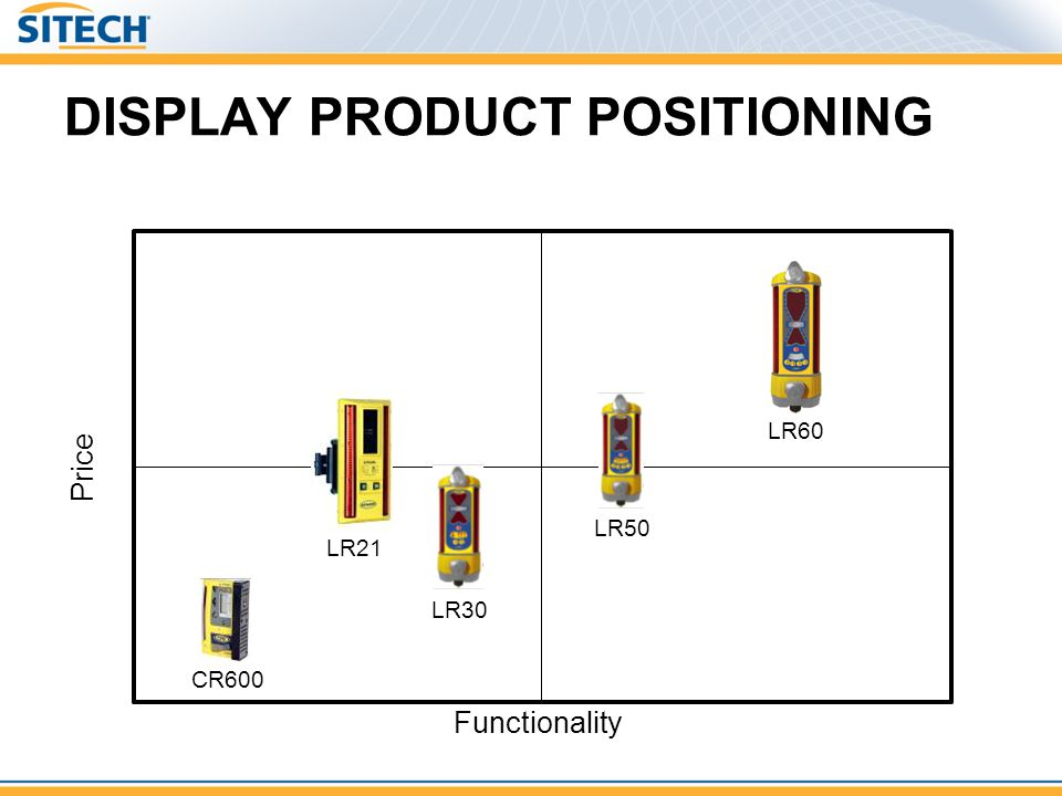 DISPLAY PRODUCT POSITIONING