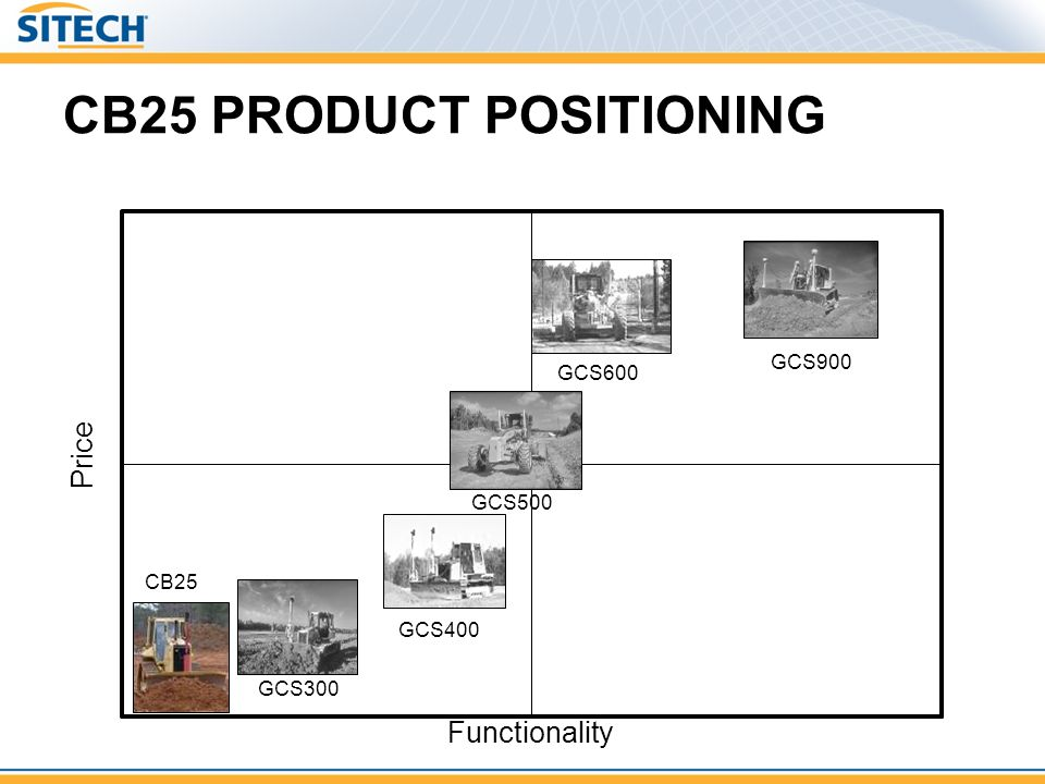CB25 PRODUCT POSITIONING