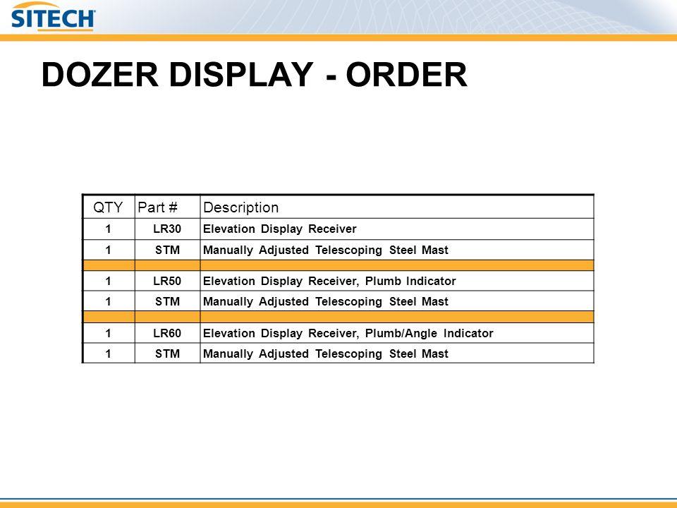 DOZER DISPLAY - ORDER QTY Part # Description 1 LR30