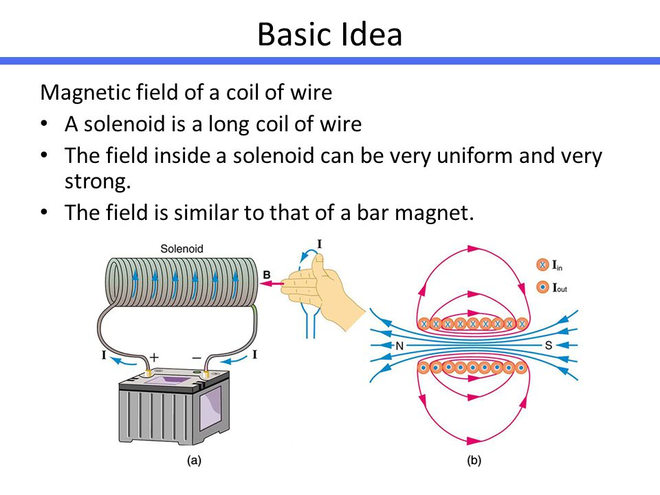 Basic Idea Magnetic field of a coil of wire