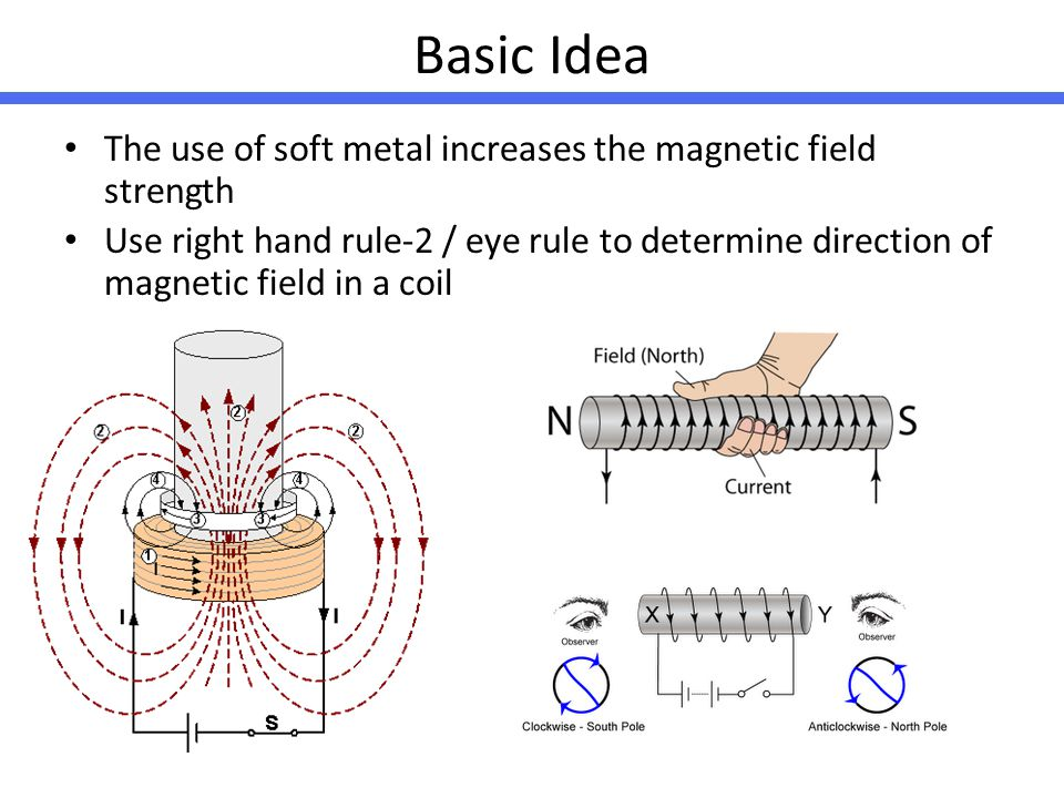 Basic Idea The use of soft metal increases the magnetic field strength