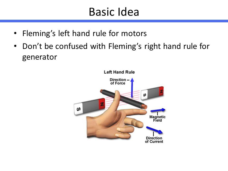Basic Idea Fleming's left hand rule for motors