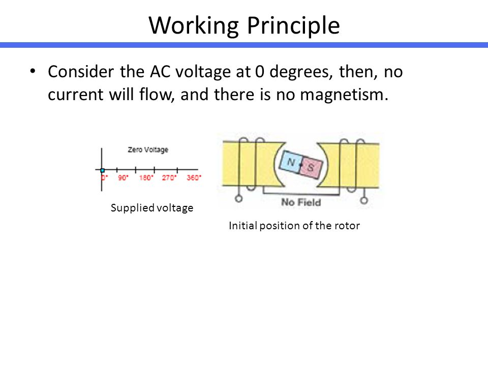Working Principle Consider the AC voltage at 0 degrees, then, no current will flow, and there is no magnetism.