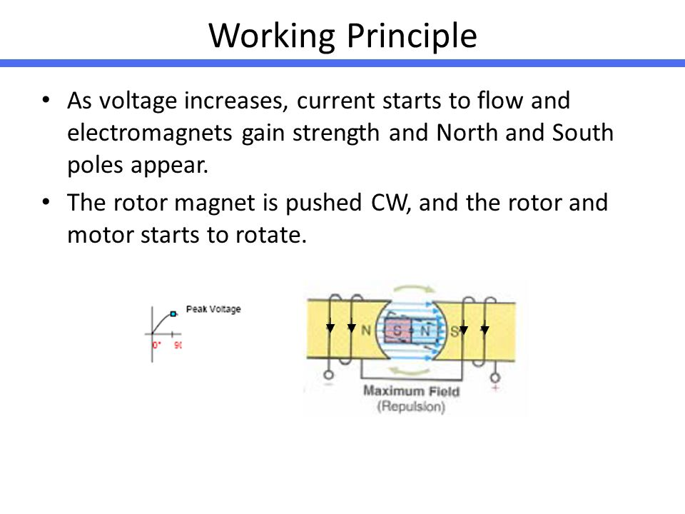 Working Principle As voltage increases, current starts to flow and electromagnets gain strength and North and South poles appear.