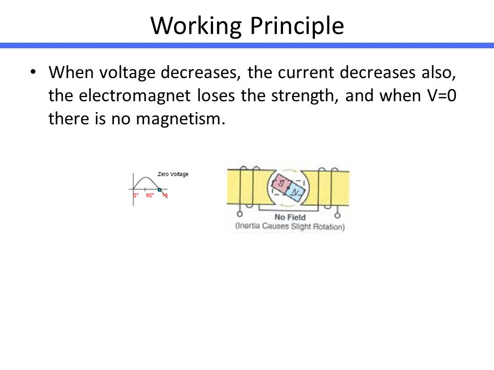 Working Principle When voltage decreases, the current decreases also, the electromagnet loses the strength, and when V=0 there is no magnetism.