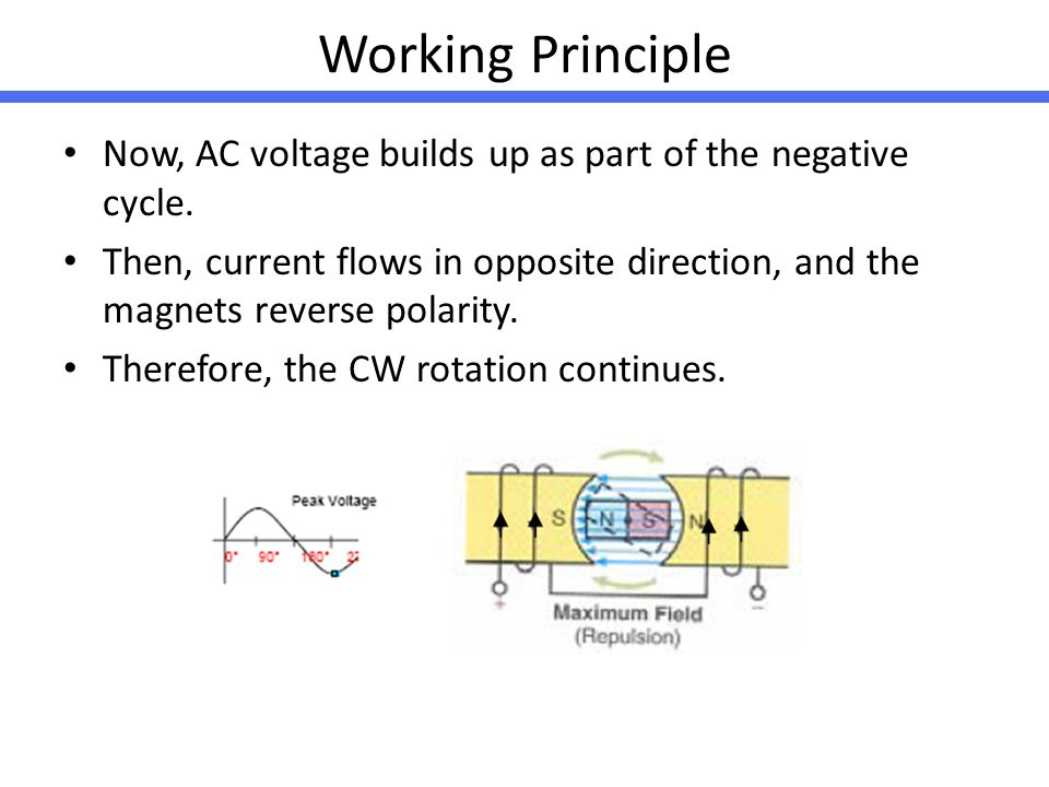 Working Principle Now, AC voltage builds up as part of the negative cycle.