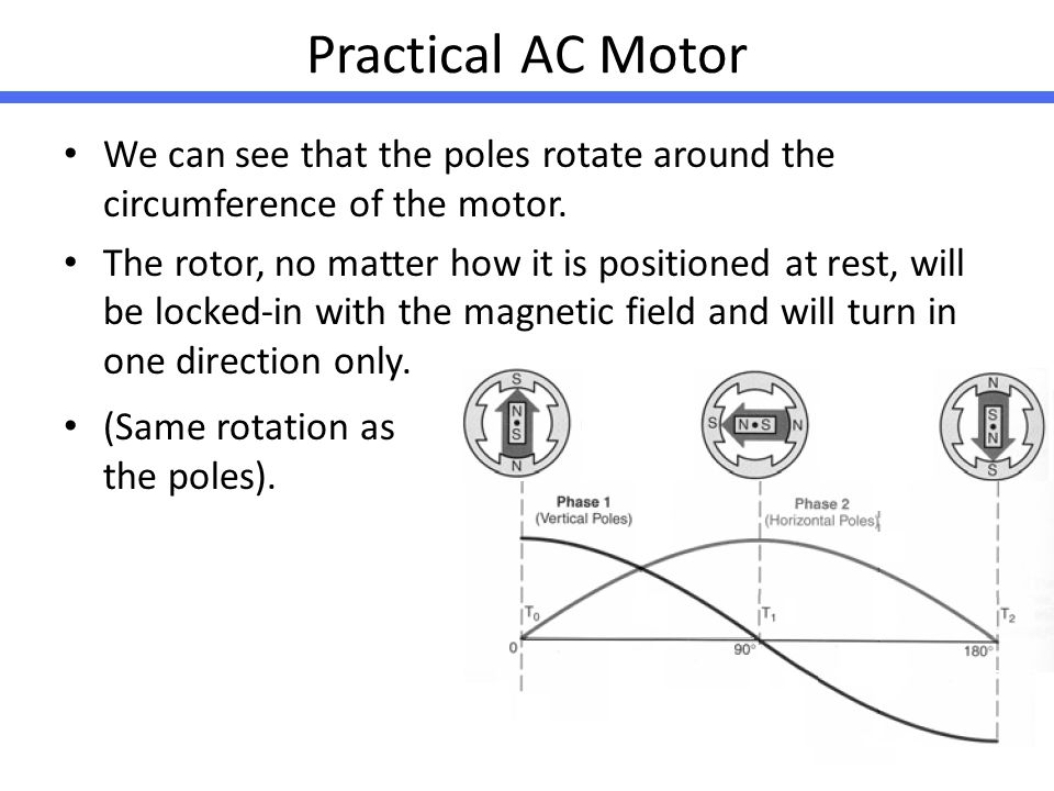 Practical AC Motor We can see that the poles rotate around the circumference of the motor.