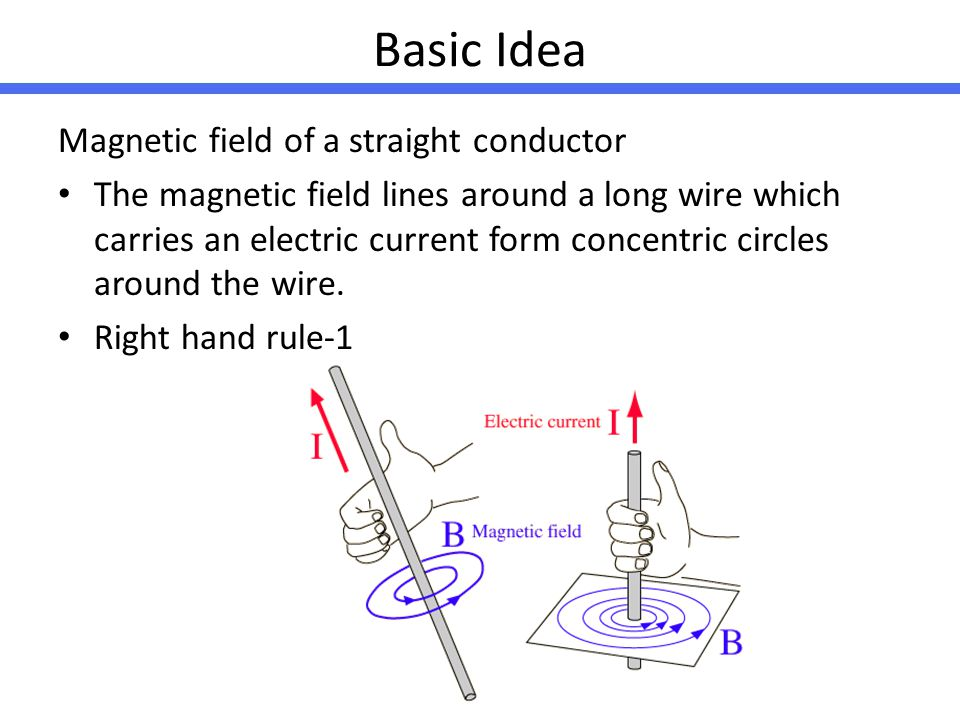 Basic Idea Magnetic field of a straight conductor