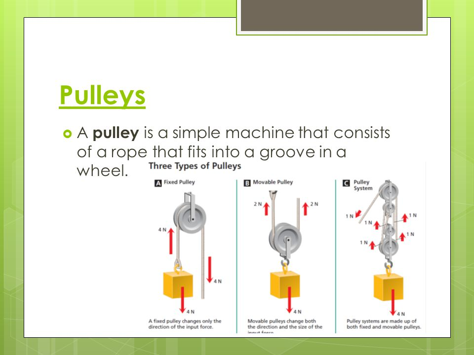 Pulleys A pulley is a simple machine that consists of a rope that fits into a groove in a wheel.