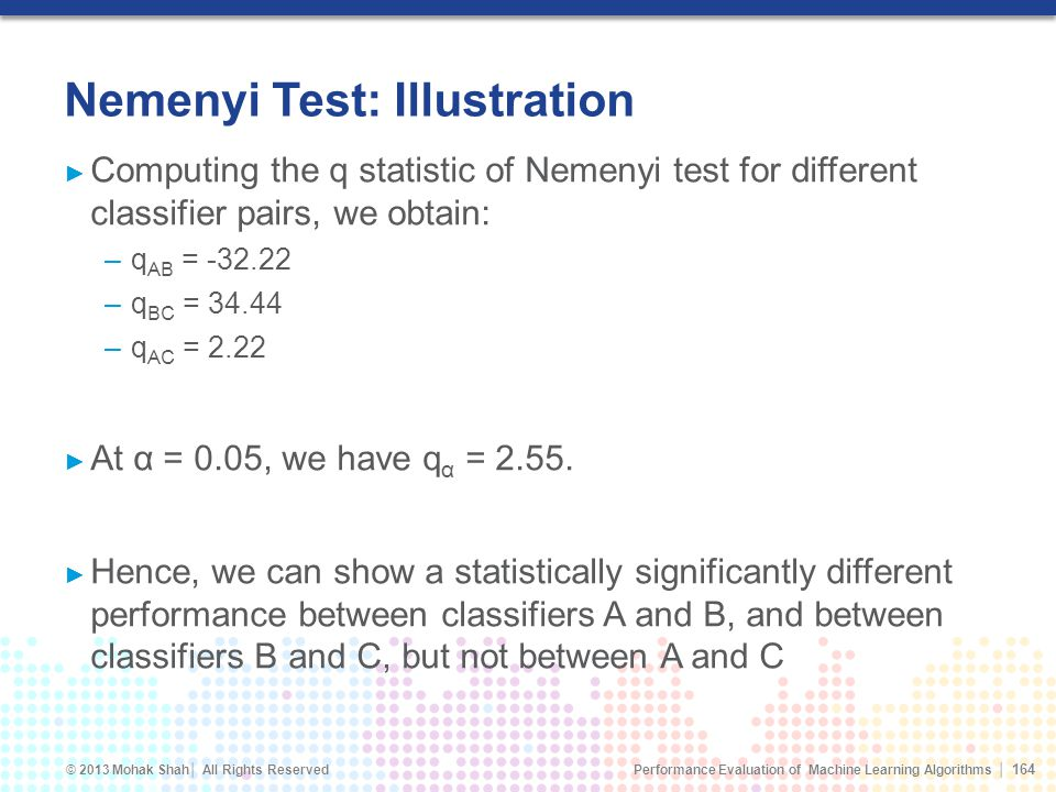 Nemenyi Test: Illustration
