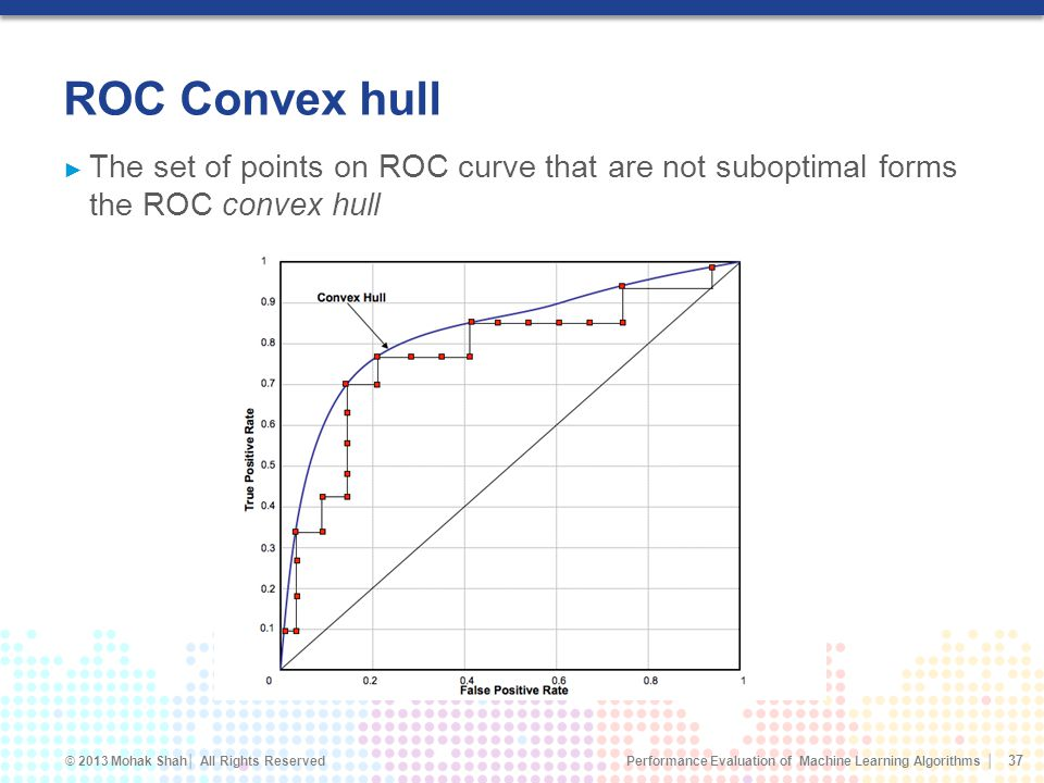ROC Convex hull The set of points on ROC curve that are not suboptimal forms the ROC convex hull