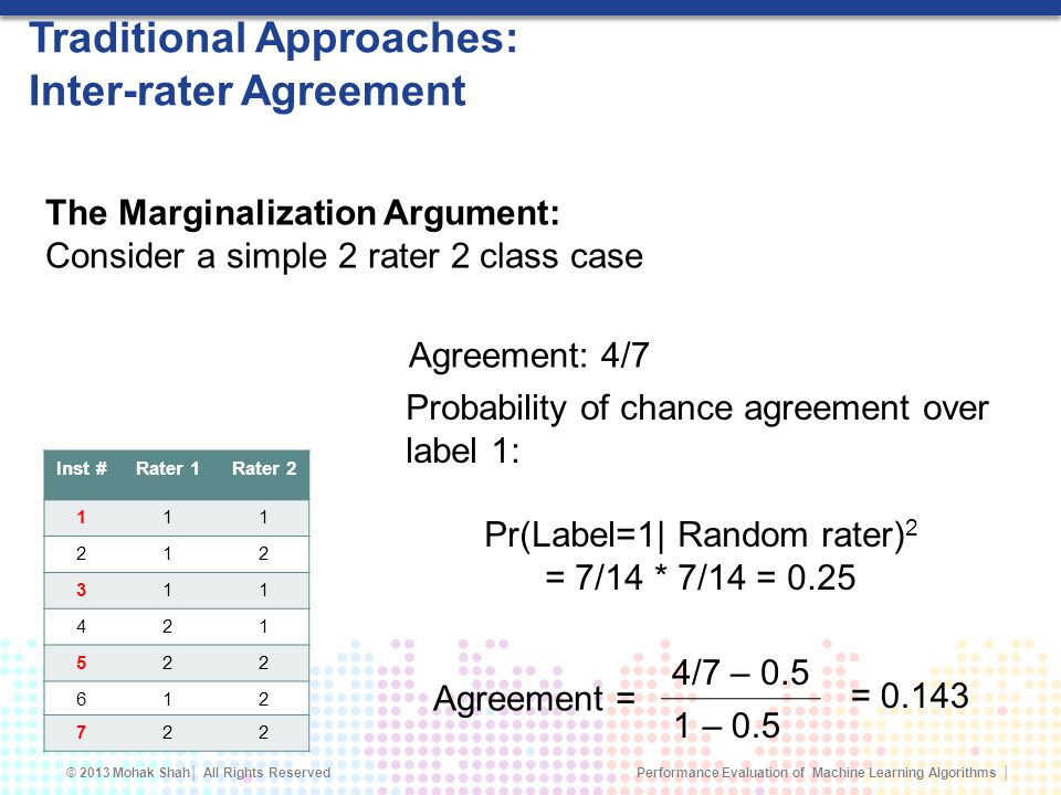 Traditional Approaches: Inter-rater Agreement