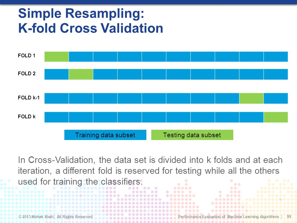Simple Resampling: K-fold Cross Validation
