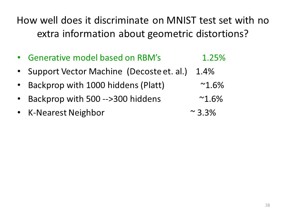 How well does it discriminate on MNIST test set with no extra information about geometric distortions