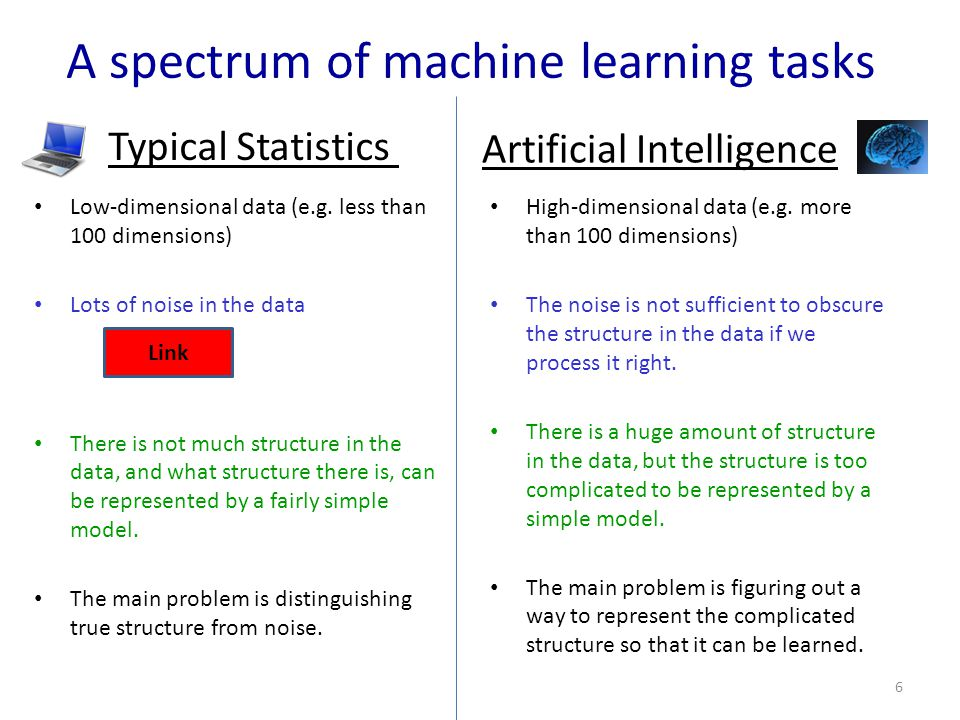 A spectrum of machine learning tasks