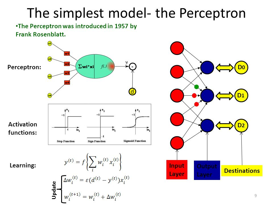 The simplest model- the Perceptron