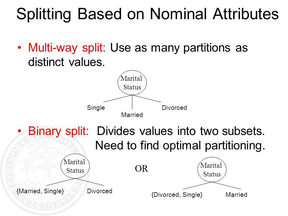 Splitting Based on Nominal Attributes