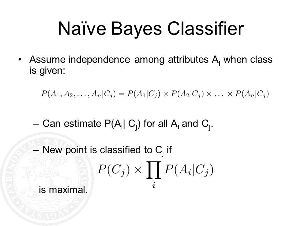 Naïve Bayes Classifier