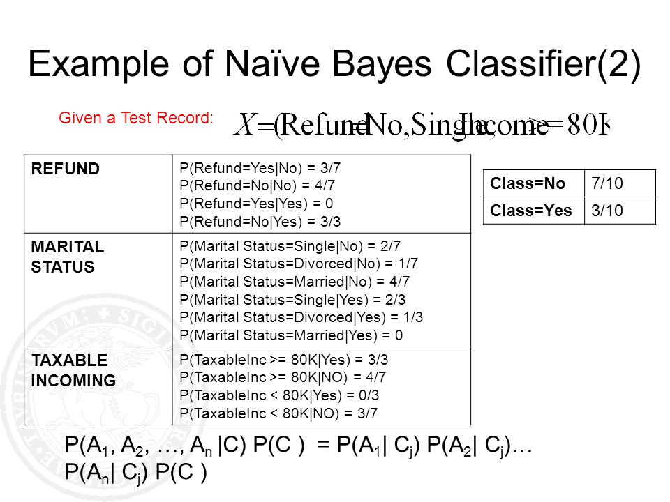 Example of Naïve Bayes Classifier(2)