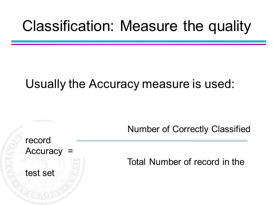 Classification: Measure the quality