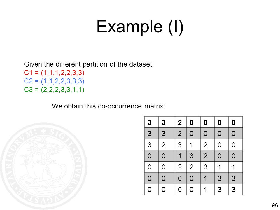 Example (I) Given the different partition of the dataset: