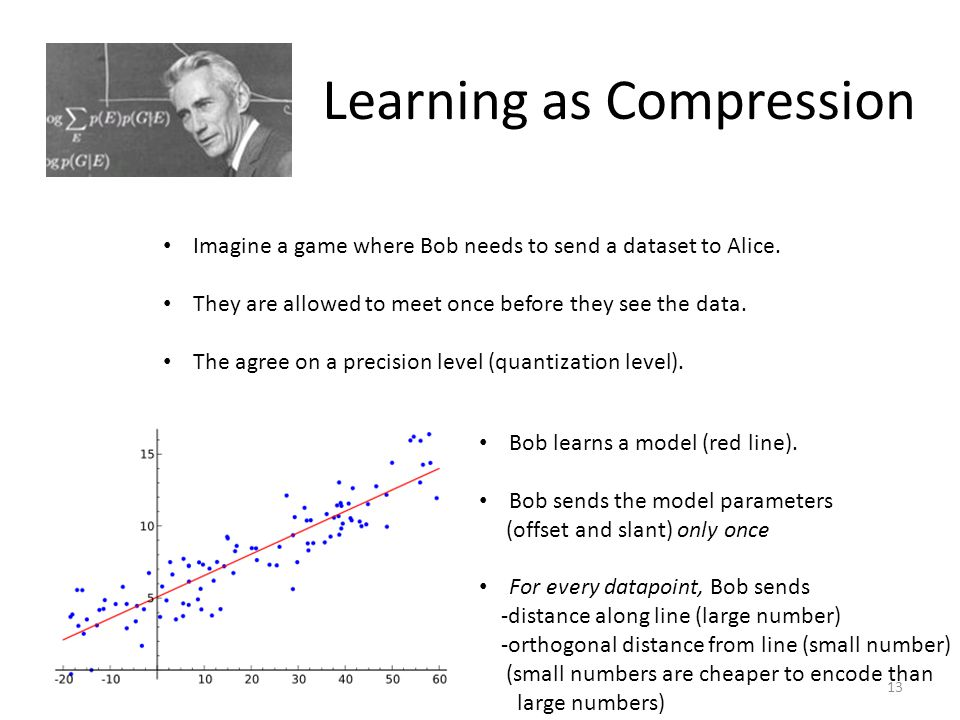 Learning as Compression