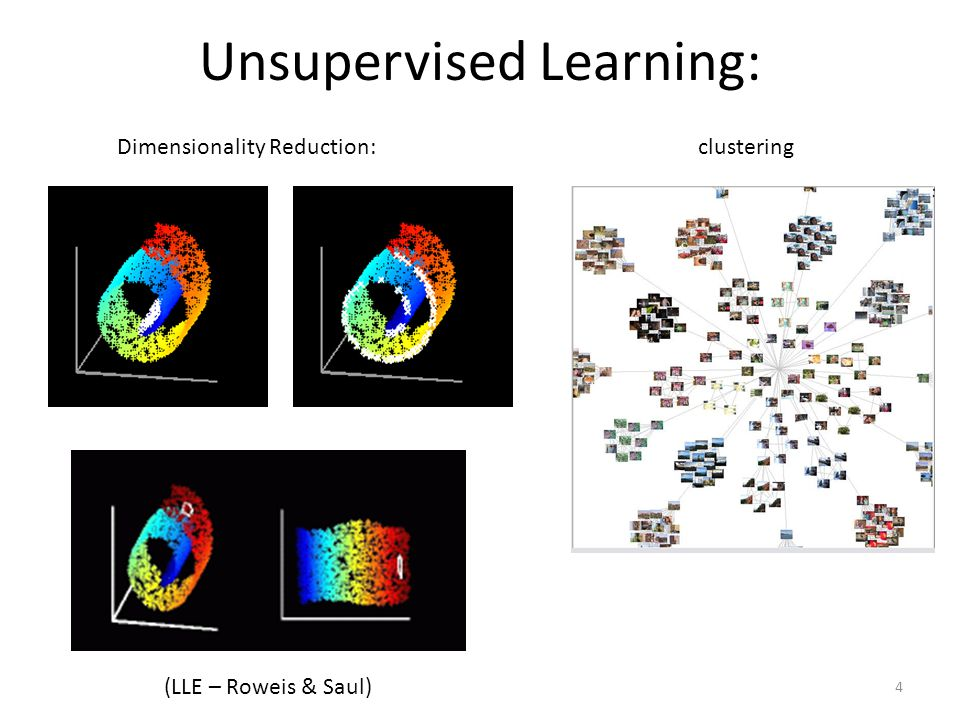 Unsupervised Learning: