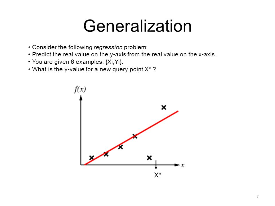 Generalization X* Consider the following regression problem: