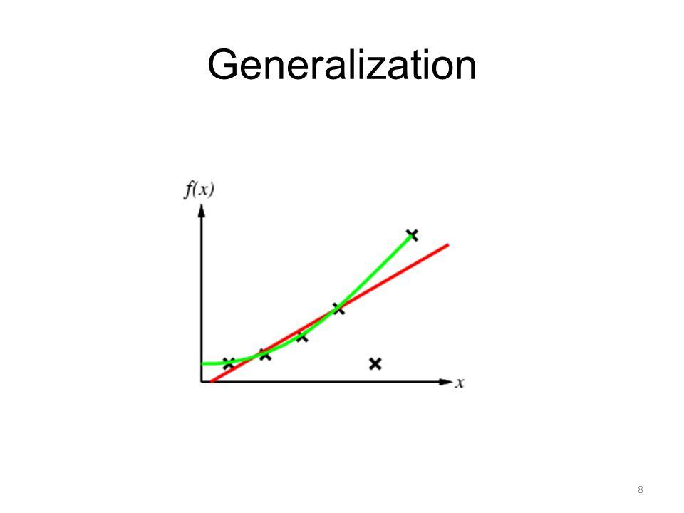 Generalization