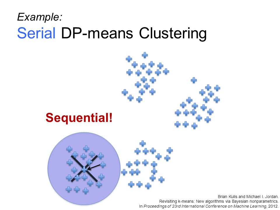 Example: Serial DP-means Clustering