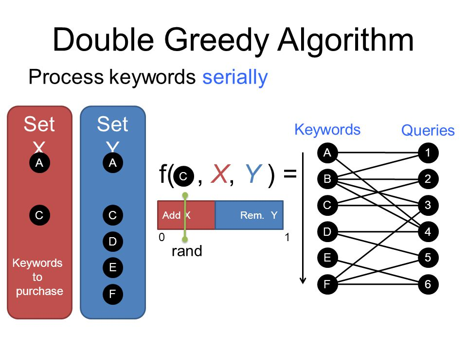 Double Greedy Algorithm