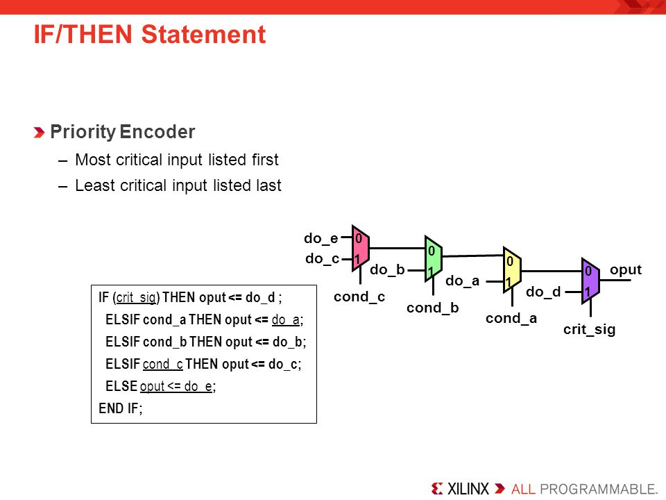 IF/THEN Statement Priority Encoder Most critical input listed first