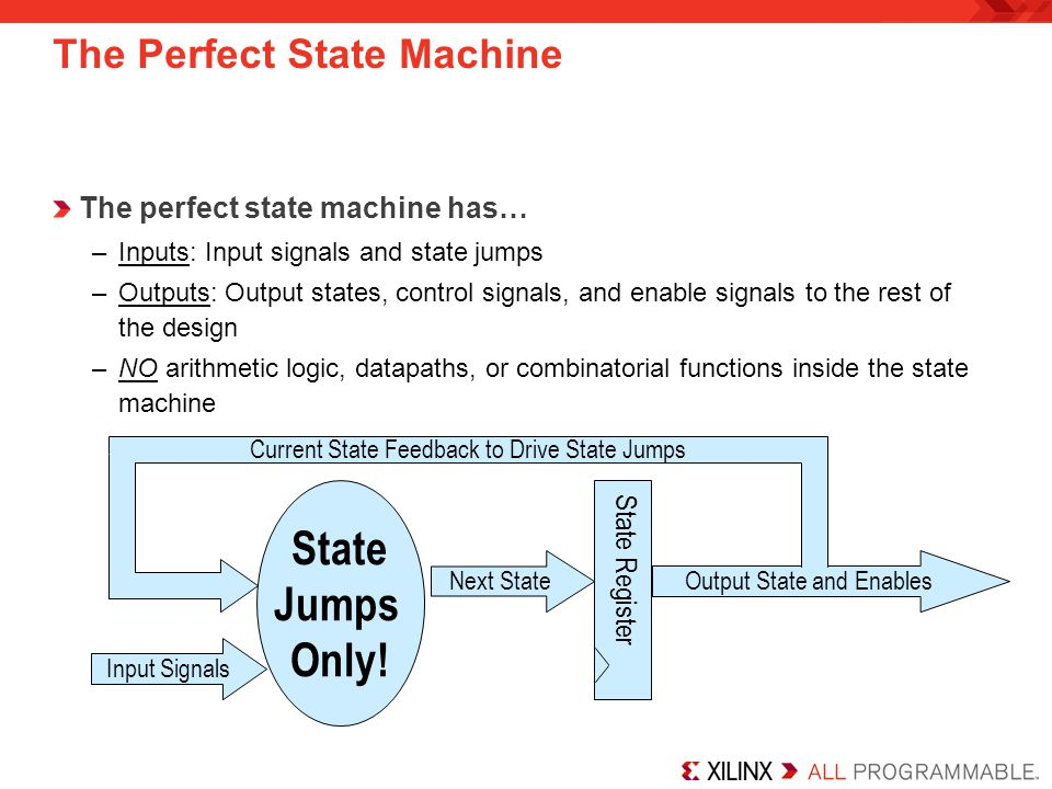 The Perfect State Machine