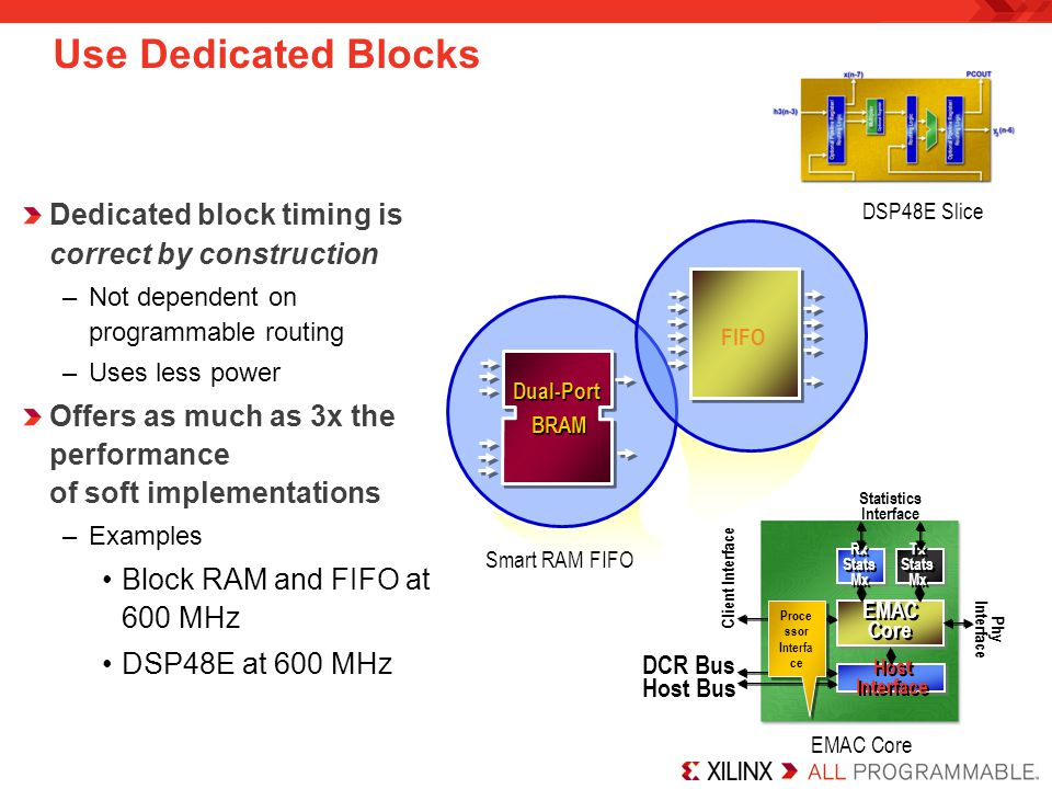 Use Dedicated Blocks Dedicated block timing is correct by construction