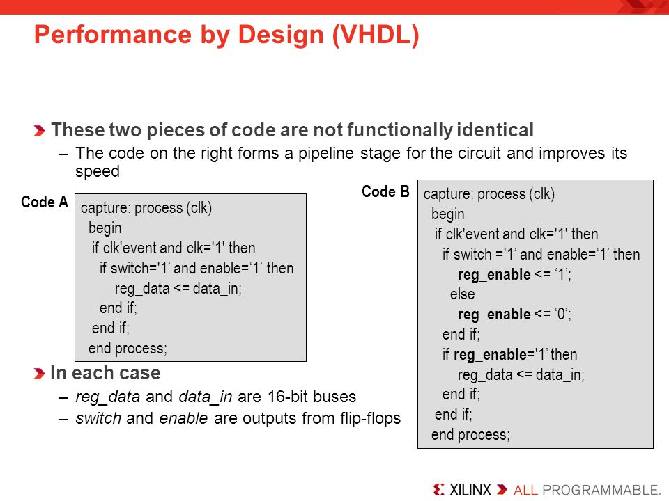 Performance by Design (VHDL)