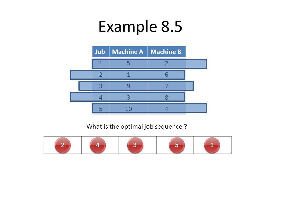 Example 8.5 Job Machine A Machine B 1 5 2 6 3 9 7 4 8 10