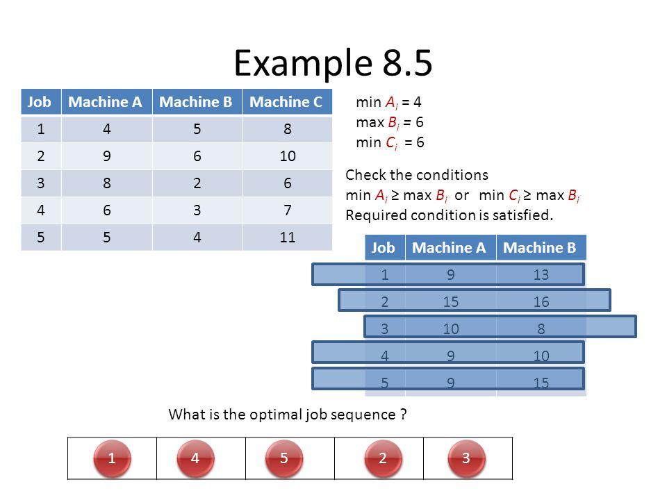 Example 8.5 Job Machine A Machine B Machine C 1 4 5 8 2 9 6 10 3 7 11