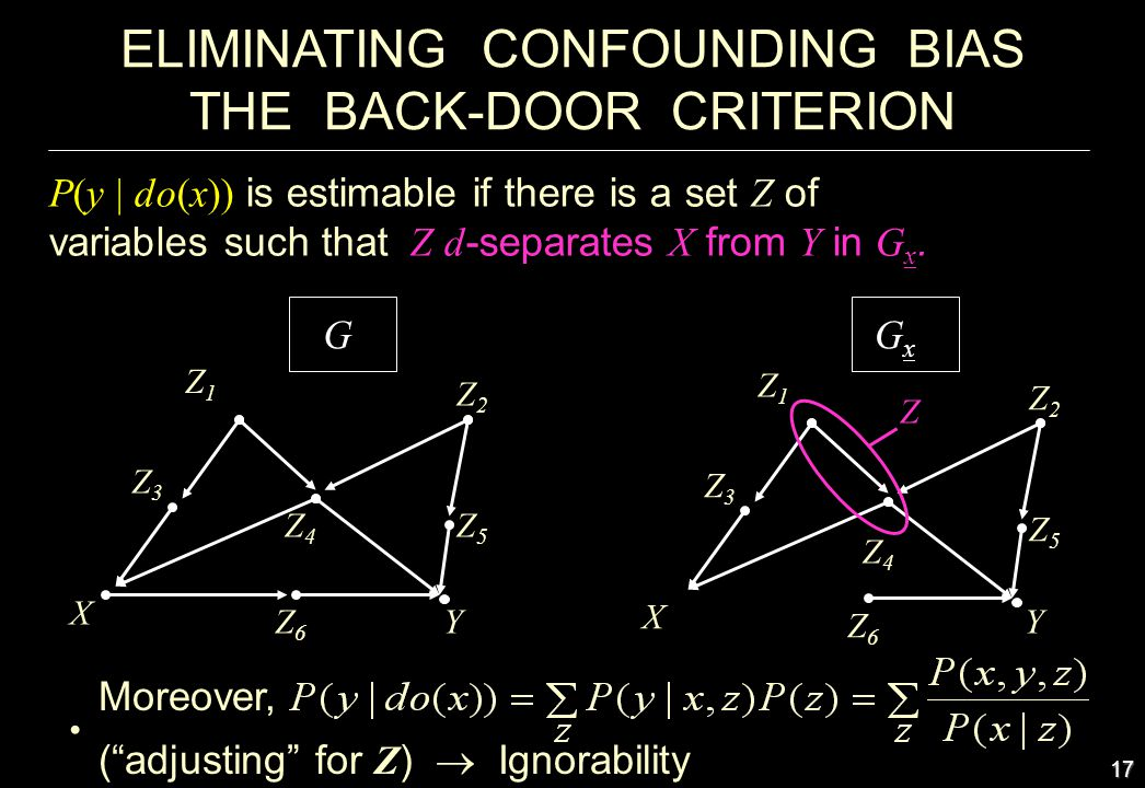ELIMINATING CONFOUNDING BIAS THE BACK-DOOR CRITERION
