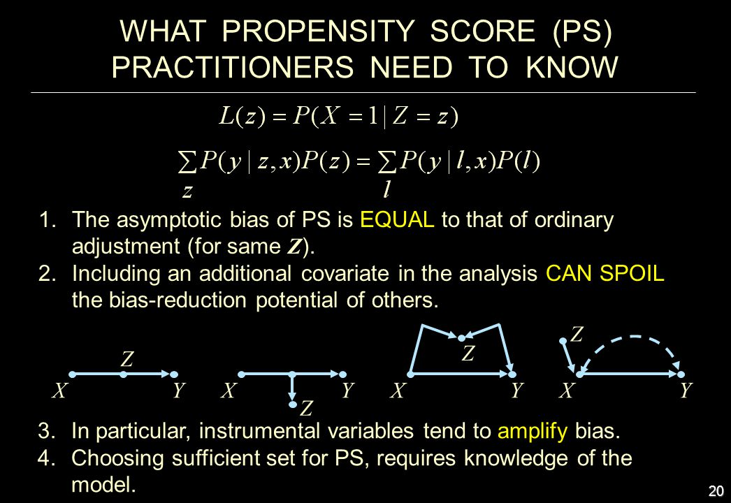 WHAT PROPENSITY SCORE (PS) PRACTITIONERS NEED TO KNOW