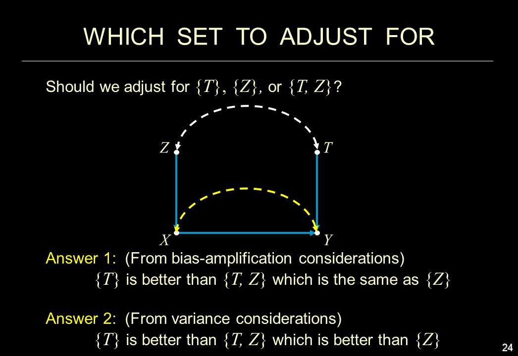 WHICH SET TO ADJUST FOR Should we adjust for {T}, {Z}, or {T, Z}