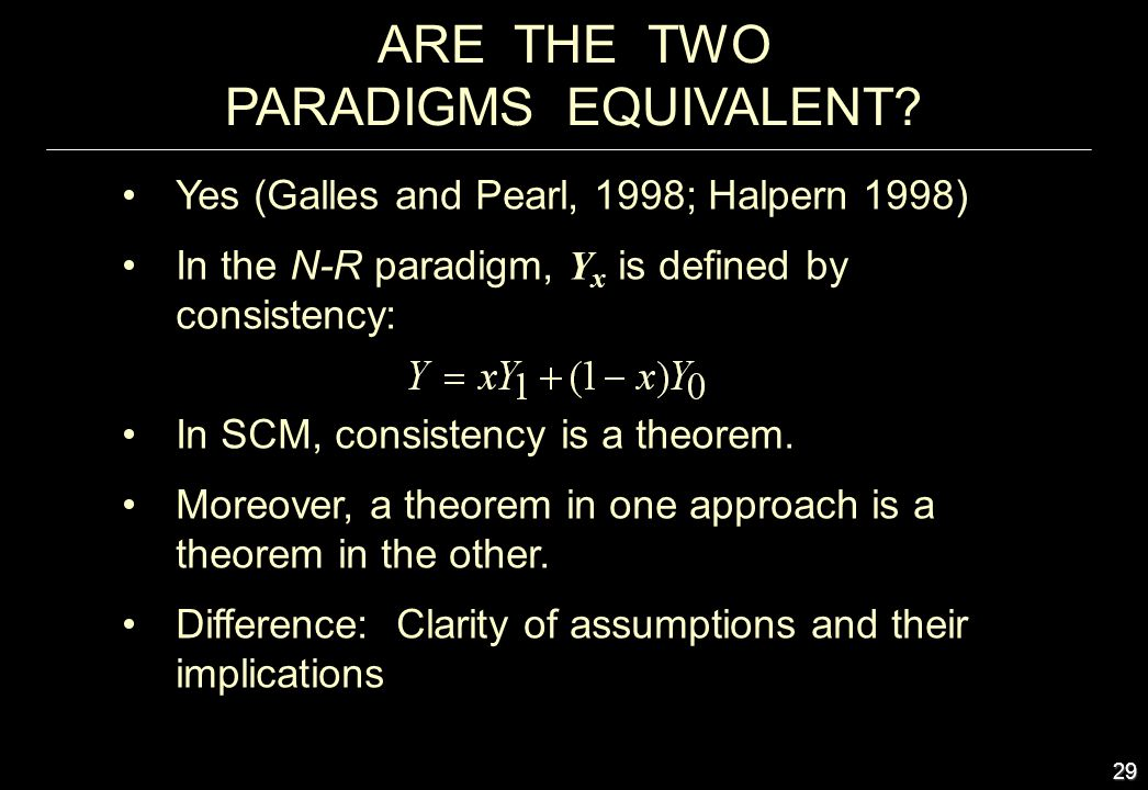 ARE THE TWO PARADIGMS EQUIVALENT