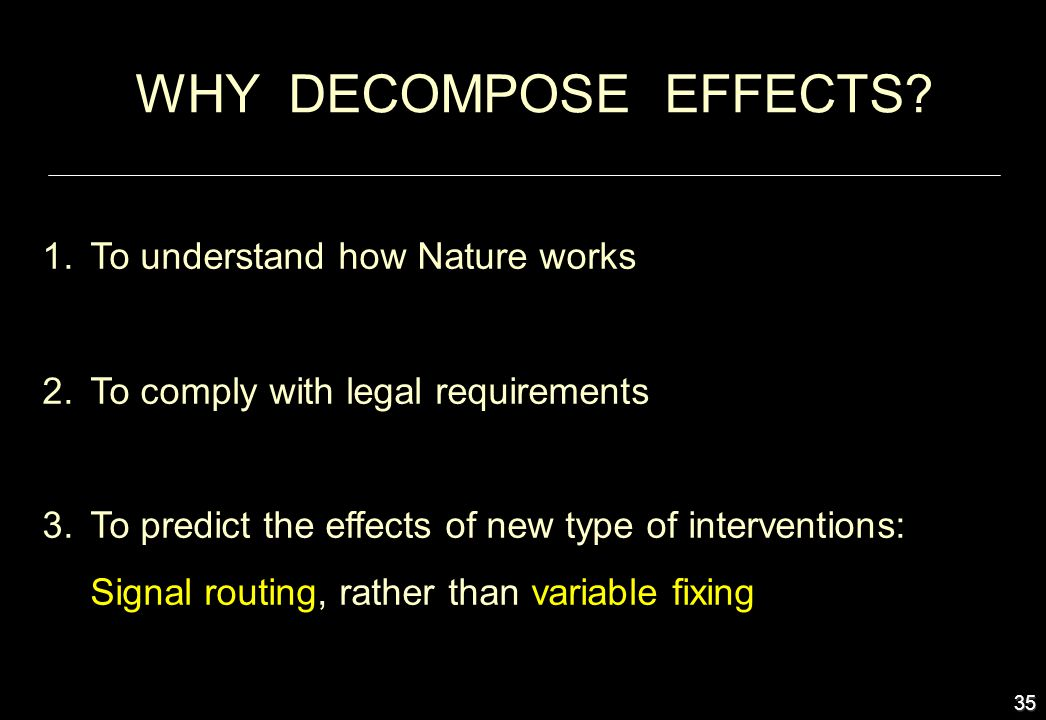 WHY DECOMPOSE EFFECTS To understand how Nature works