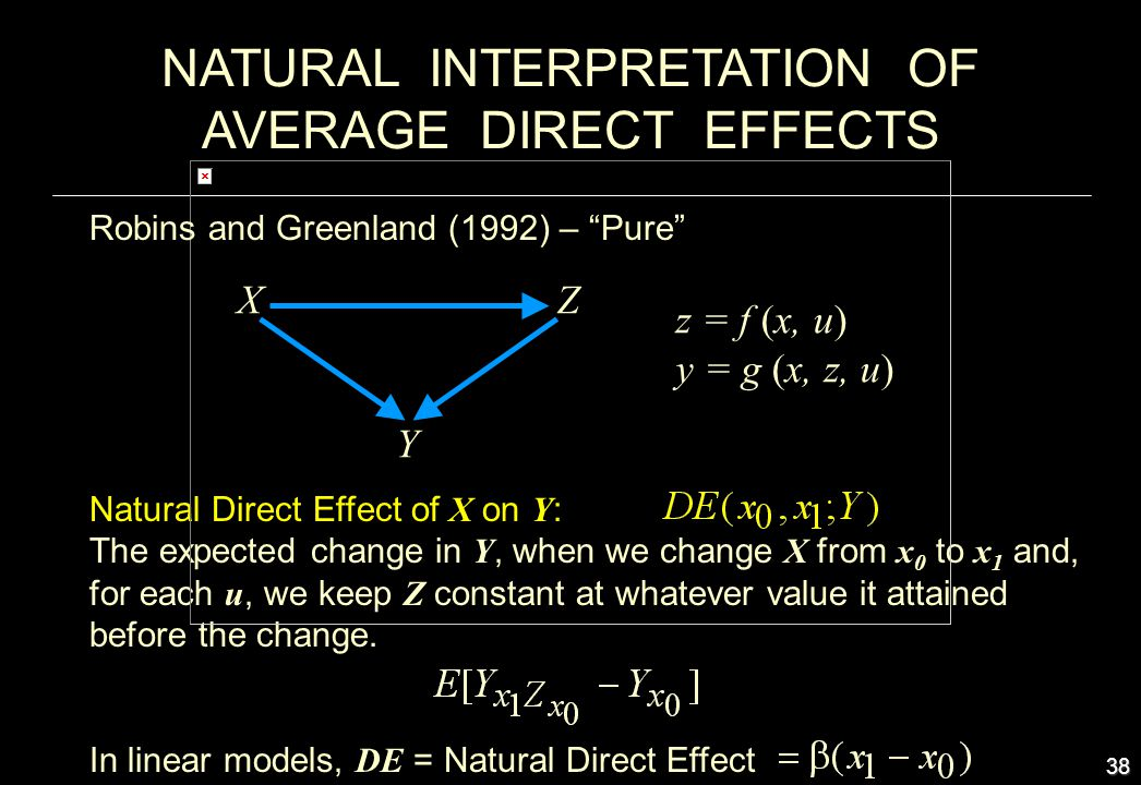 NATURAL INTERPRETATION OF AVERAGE DIRECT EFFECTS