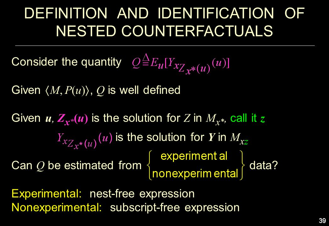 DEFINITION AND IDENTIFICATION OF NESTED COUNTERFACTUALS