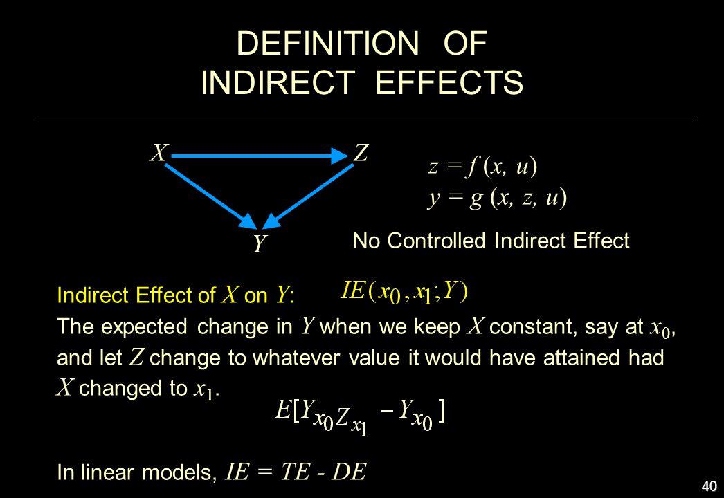 DEFINITION OF INDIRECT EFFECTS X Z z = f (x, u) y = g (x, z, u) Y
